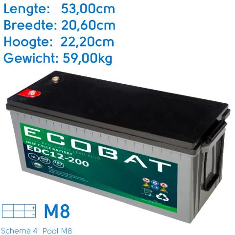 12V 200Ah Ecobat AGM deep cycle accu (1x)